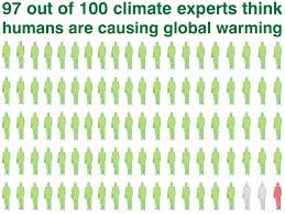 FileRatio Of Publishing Climate Scientists Who Believe Humans Are Warming The Planet