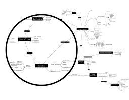 Uber User Experience Design Portfolio of Simon Pan