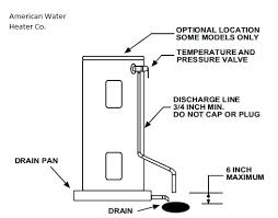 Simple Water Heater Pipe Connections Placement by Temperature Pressure Relief Valves On Water Heaters Test Inspect