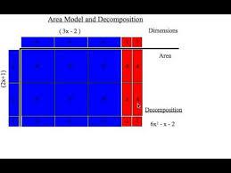 algebra tiles factoring mathcast 012 factoring decomposition exles