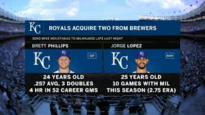 Royals Excited For Brett Phillips, Jorge Lopez | MLB.com Heres What It Cost To Make A Cheap Toyota Tacoma As Reliable South Canterbury Herald Read Online On Neighbourly Trumpai Trade Focus Doesnt A Wexford Breaker Know About These Big Green Umbrella Media Inc Bus Camera Captures Odd Road Rage Mass Pike Boston Hbo Home To Groundbreaking Series Movies Comedies Documentaries Amazoncom Virginia Diner Peanuts Smoked Cajun Seasoned 18ounce Samba 1951 Follow The Recstruction Of Worlds Second Oldest My Edited Video Youtube