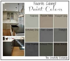 Color Ideas For Painting Kitchen Cabinets Favorite Kitchen Cabinet Paint Colors Painted Kitchen