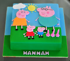 Birthday Cake For Girls Clip Art Pics With Name