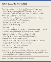 Dsm 5 Desk Reference Pdf by Diagnosis And Management Of Adhd In Children American Family
