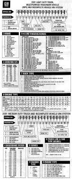 Chevy Vin Decoder Chart - People.davidjoel.co Classic Chevy Vin Decoder Automobil Bildideen Truck Chart Quoet Pre Owned 2014 Nissan Frontier Vin Chart Timiznceptzmusicco Httpwwwgschevytckforum211570e4l65 Ford Patent Plate Decoding 1949 To 59 Cars Part B General Motors Coder Cafacersjpgcom Concept One Tuscany Motor Co Vin Rpo Codes 2018 Silverado Gmc Sierra 1969 6772 Chevy Decode Gmc Trucks Unique 2006 Chevrolet 2gcek13t A That Really Decodes Racingjunk News 30 Beautiful