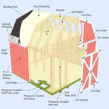 free 12x16 gambrel shed material list 29 best shed plans images on storage sheds easy diy