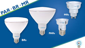 paring PAR BR MR light bulbs – Viribright LED Light Bulbs
