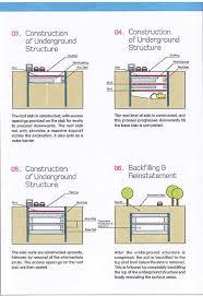 Construction Of Basement by Top Down Basement Construction Sequence Best Basement Design 2017