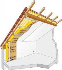 isolation thermique des combles simple ou couche