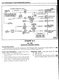 100 Chevy Truck Vin Decoder Chart Old Number Free Download Oasisdlco