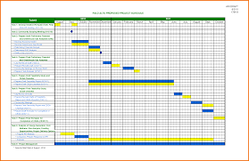 Carnival Conquest Deck Plans by Itinerary Schedule