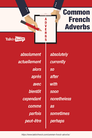 Common French Adverbs: A List Of 120 Commonly Used In French 28 Adverb Of Manner Worksheets Grammar Worksheets Gt Good Action Verbs Colonarsd7org Resumeletter Writing Verb For Rumes Pdf The Problems Of Adverbs In Zulu Chapter 8 Writing Basics What Makes A Good Stence 44 Adverbs To Powerup Your Resume Tips Semicolons And Conjunctive Lesson Practice Games Anglais 2 Rsum Hesso Studocu Kinds Discourse Clausal Syntax Old Middle