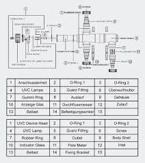 Uvc Lampe 9 Watt by Sunsun Cuv 111 Uvc Pond Water Clarifier Steriliser Filter Uv Ligh