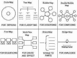 Thinking Map Templates Maps Images Template