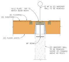 Floor Joist Size Residential by Wide Flange Beams In Light Frame Construction Simpson Strong Tie