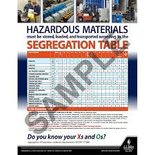 Hazardous Materials, Hazmat Transportation Poster, Trucking Posters ... How To Get Your Hazmat Cerfication La Truck Driving School Whats On That The Idenfication Of Hazardous Materials In Hazmat Insurance Tanker Wrecks Simmons And Fletcher Pc Hazmat Trucking It All About Alltruckjobscom To Hauling Permits For Jobs Transportation Uerstanding The Laws Freightwaves My Short Lived Experience With Page 1 Truckers With Scania Fire Truck Screensavers Backgrounds 1280x960 238 Kb Phmsa Rules State Local Regs Cover Hazmat Transfer From Tankcars