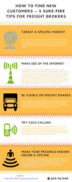 Business Plan Freight Broker Tips Ideas Best Images On Pinterest ...