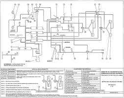 Motor Vehicle Act Regulations Chevy Truck Diagrams On Wiring Diagram Free Wiring Diagram 1991 Gmc Sierra Schematic For 83 K10 Box Schematic Name 1990 Parts Of A Semi Truckfreightercom Volvo Fl6 Great Engine 31979 Ford Schematics Fordificationnet Motor Vehicle Act Regulations Data Ignition Section 5 Air Brakes Tail Light Simple Site