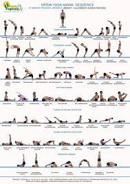 Hatha Yoga Primary Series By Yogi Prashant Training India