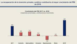 Quiénes Pierden Con El Milagro Económico Peruano CELAG