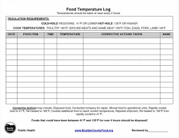 Spreadsheet Templates : Restaurant Food Cost Spreadsheet ... How Much Does A Food Truck Cost Cart Wraps Wrapping Nj Nyc Max Vehicle Why Chicagos Oncepromising Food Truck Scene Stalled Out Inrested In Starting This Business Plan Infographic Nearby App By Foodtrucknearby Issuu I Want To Start India What Would Be The Seattle News And Events The Tough Economics Of Running Business Plan Sample Sampl Costly Mistakes Bad Policies Raise Living Chapter 8 Organization Starting Are