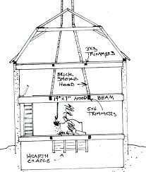 Roof Trusses Dimensions & 6.9.10 Flat Roof Tube Truss 8 M Span Sc ... Danbury Elks Lodge Crane Day The Barn Yard Great Country Garages Roof Awesome Roof Diagram Pole Gambrel Truss With A Medeek Design Inc Gallery Exterior Inspiring Home Ideas Decorating Cool Of Shed Framing For Capvating Rafters And Also Metal On Timber Stock Photos Images Architecture Beautiful Window Shutters Signs Modern House Colors Stunning Signs Check Out Edgeworth Barn Oak Carpentry In France Pitch Formula Plans