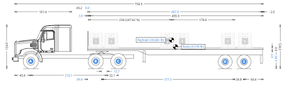 100 Truck Axle Weight Limits Calculate S With Multiple Payload Items