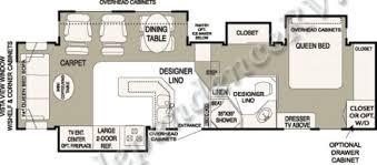 Montana Fifth Wheel Floor Plans 2006 by Montana Fifth Wheel Floor Plans 2006 U2013 Floor Matttroy