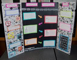 Poster Board Designs Project Ideas Students Present Posters For National