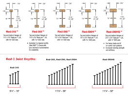 Distance Between Floor Joists Canada by Red I I Joists Engineered Wood I Joists For Floors And Ceilings