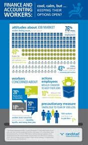 Finance and Accounting Workers Randstad infographic