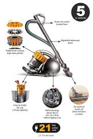 Dyson Dc39 Hardwood Floor Attachment by Dyson Dc39 Origin Canister Vacuum Review