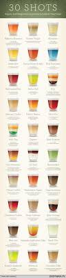 Best 25+ Bar Drinks Ideas On Pinterest | Classic Cocktails, Non ... Ldons Top Cocktail Bars For August A World Of Food And Drink Best 25 Blue Hawaiian Drink Ideas On Pinterest Baby Mixed Recipes Alcohol Top Atlanta Wine Drking Outside The Pimeter 5 Places To An Aperol Spritz In Rome Right Now Wine 68 Best Sparkling Cocktails Images Tops Bar Find Drinkmanila Jakes Cigars Spirits Smokin Drkin The 10 Bars Near Las Westwood Neighborhood