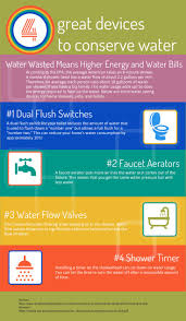 Watersaver Faucet Company Jobs by Best 25 Water Saving Devices Ideas On Pinterest Water Filter