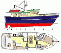 Wood Drift Boat Plans Free by Wood Boat Plans Wood Building Plans Wooden Boat Plans Wood