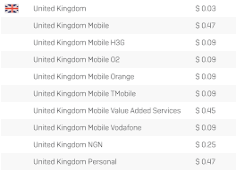 Landline Vs Mobile: What's The Cost For International Toll Free ... Softphones Voip Software And Applications Amazoncom Ooma Core Phone System Electronics Centurylink Review 2018 Best Business Services Single User Line 123pbx Et Deals Get Vonage Service For 999 Per Month A Year Uk Provider Hosted Deals Hardwired Landline Phonevoip Control Panel Kit China Yeastar 16 Fxo Ports Gateway Analog Pstn Voice Over Ip Telephone What Is Voip Cheap Obi200 1port Adapter With Google Voice Gigaset Cl750 Sculpture Weisschampagner Amazoncouk Number