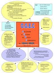 bureau de l education catholique associations ecole yves