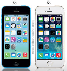 iPhone 5s vs iPhone 5c vs iPhone 5 vs Samsung Galaxy S4 parison