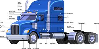 100 Commercial Truck And Trailer CDL Practice Test FREE CDL Test Practice 2019 All Endorsements