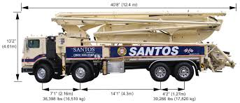 47 Meter 5 Section RZ-Fold Lightweight Model | Alliance Concrete Pumps Blue Flame Propane Richmond Mi Delivery Heating Parkers Gas Company Flint Howell Bridgeport Freightliner Tank Trucks In New York For Sale Used On August 15 2017 Tx Mine Stock Photos Images Alamy 2005 Intertional Buyllsearch Btt Trucking Best Image Truck Kusaboshicom Paper Barnett Shale Drilling Activity Renewed Activity At Swd Disposal Denton Drilling A Blog By Adam Briggle Where Dumps Its