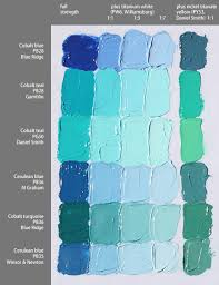 Cobalt Blue Comparison