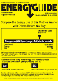 Washing Machines Cost Per Load Of Washers Ask Mr Electricity