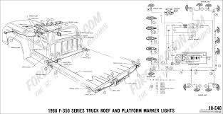 Wire Diagram For Flatbed Trucks - WIRE Center • 33 Pretty Design Flatbed Trailer Headboard Brian James Alinium General Purpose Suffolk Farm Machinery Limited The Images Collection Of Sales Service U Leasing Eby Flatbed Truck 1988 Kenworth T800 Truck For Sale Auction Or Lease Covington Tommy Gate Liftgates For Flatbeds Box Trucks What To Know Cargo Sheet Metal Daf Artitecshop Dimeions Agencia Tiny Home Alcohol Inks On Yupo Pinterest Food And Business Transport Shipping Services Transparent Rates Fr8star China 40ft Utility Container Semi Pickup Bed Sizes Practical 92