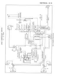 Universal Truck Wiring Diagram - Wiring Library 19 Latest 1982 Chevy Truck Wiring Diagram Complete 73 87 Diagrams Cstionlubetruckdiagram Thermex Engineered Systems Inc 2000 Dodge Ram 1500 Van Best Ac 1963 Gmc Damage Unique Nice Car Picture 1994 Brake Light Britishpanto Turn Signal Beautiful 1958 Ford Fordificationinfo The 6166 Headlight Switch Luxury I Have A Whgm 1962 Wellreadme