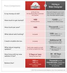 Restaurant Engine Pricing New Website November 2017 Magic It Services Ltd Affordable Seo Packages Website Designing Plan Just Host Coupon Deals Discount Codes Special Offers 10 Best Web Hosting Companies That Dont Suck Compare The Best Web Hosting Plans Updated February 2018 Azure Sites Basic Pricing Tier Blog Microsoft Fastcomet Review Feb The Perfect Company Top Service Outstanding User Sasfaction How To Buy A Cheap Domain Name Vripmaster Companies Vps Sver Webspace Virtual Siteground Wordpress 200ms Pingdom Load Times Low Cost Domains Made Simple Domainsfoundry