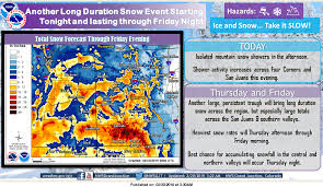 Wet Snow Expected To Pose Driving Risks Avalanche Danger Over The