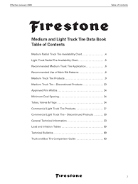 Firestone Catalog | Tire | Truck Light Truck Snow Tires Firestone Winterforce Lt Winner Sd Tire Shop Grossenburg Implement Pin By Integra On Wheels Pinterest Trucks Tired Air Springs Airide Firestone Desnation At Tire Review Should I Buy Them Youtube Commercial For Ice Cv Load Inflation Tables Desnation Mt2 Page 2 Tacoma World Inside Track Online 2018 Rack P235 75r15 Size Lt27570r18
