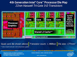 Core i7 4790K Processor Review The Haswell Architecture