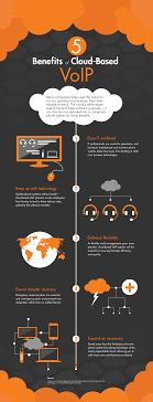 Infographic: 5 Benefits Of Cloud-Based Phone (VoIP) System For ... 10 Best Uk Voip Providers Jan 2018 Phone Systems Guide Clearlycore Business Ip Cloud Pbx Gm Solutions Hosted Md Dc Va Acc Telecom Voice Over 9 Internet Xpedeus Voip And Services In Its In New Zealand Feature Rich Telephones Lake Forest Orange Ca Managed Rk Black Inc Oklahoma Toronto Trc Networks Private System With Connectivity Youtube