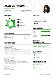 The Best 2019 Project Manager Resume Example Guide 12 Sales Manager Resume Summary Statement Letter How To Write A Project Plus Example The Muse 7 It Project Manager Cv Ledgpaper Technical Sample Doc Luxury Clinical Trial Oject Management Plan Template Creative Starting Successful Career From Great Bank Quality Assurance Objective Automotive Examples Collection By Real People Associate Cool Cstruction Get Applied Cv Profile Einzartig